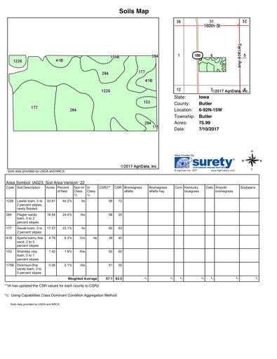 Butler County 80 Soil Map (1)